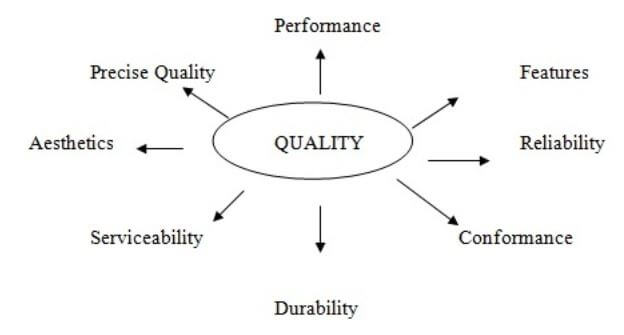 Aspects of China Quality Control
