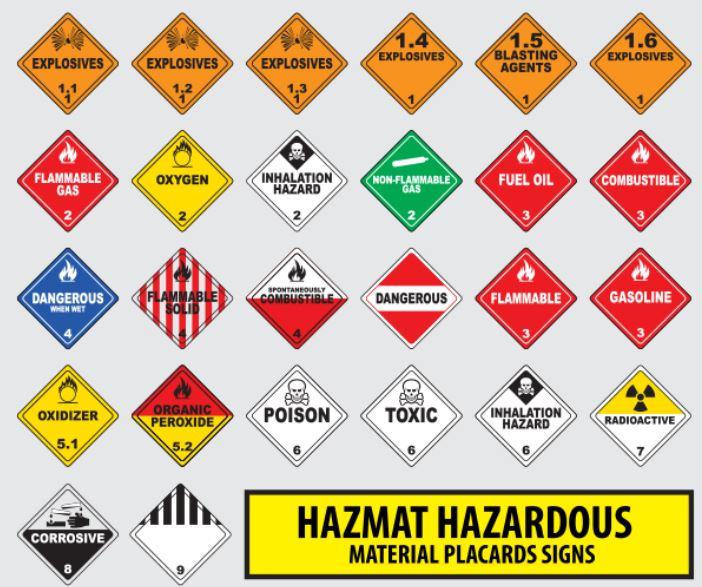 Classification of HAZMAT